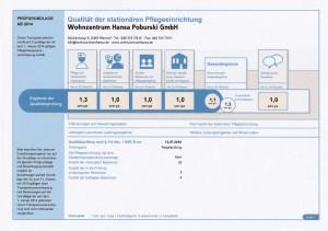 MDK Bericht 2016